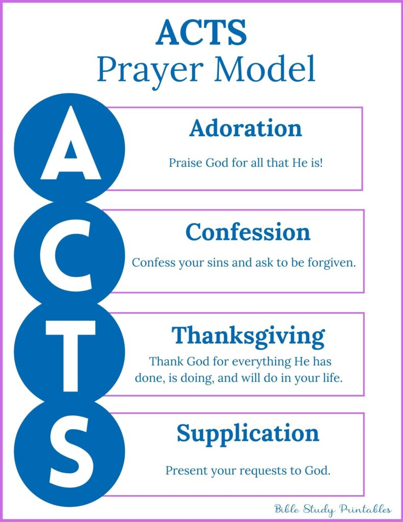 ACTS Prayer Printable 1